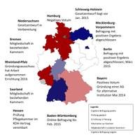 Berlin klar pro Pflegekammer